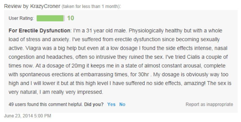 Review From a User of Cialis Who Switched From Viagra To Cialis