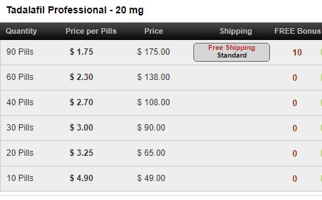 Tadalafil Professional (Generic Cialis 20 mg) Online Price