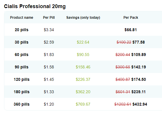 Cialis Professional 20 mg Price