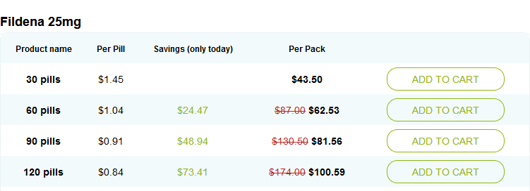 Online price of Fildena 25