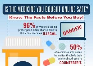 Best Rogue Online Pharmacy