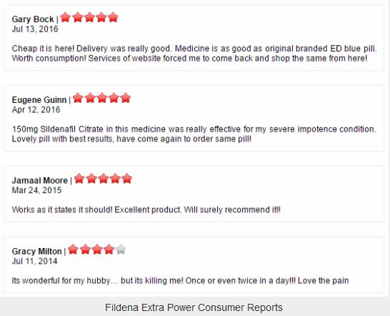 Fildena Extra Power 150mg reviews