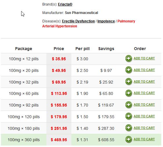 Eriacta 100 Price