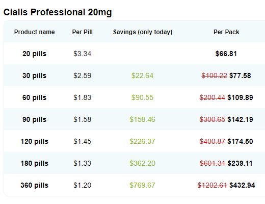 Cialis Professional Online Price